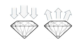 Diamond Cut Bardzo dobry