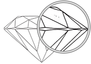 Purezza del Diamante VVS1 - VVS2