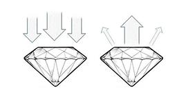 Taglio del Diamante Buona