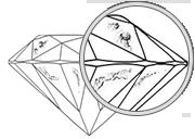 Čírosť diamantu I1