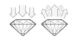 Rez diamantu Excelentný