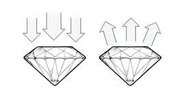 Rez diamantu Veľmi dobrý