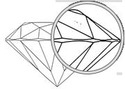 Claridad del diamante VVS1 - VVS2