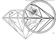 Claridad del diamante I2 - I3